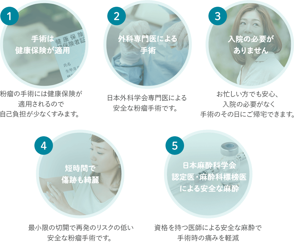 粉瘤手術の特徴